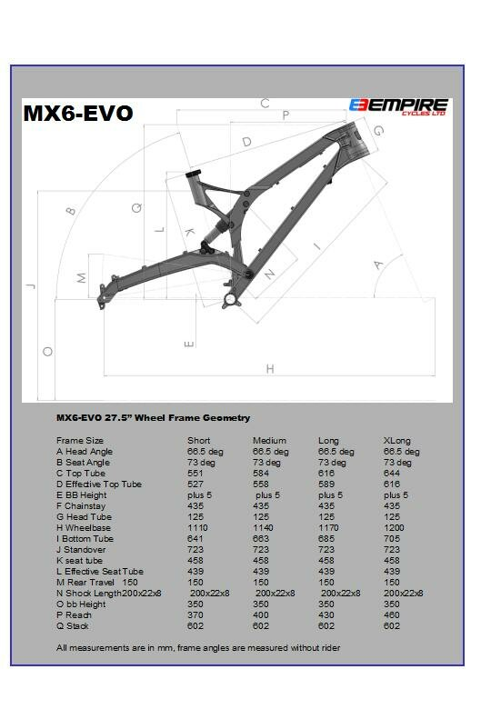 MX6-EVO Geometry